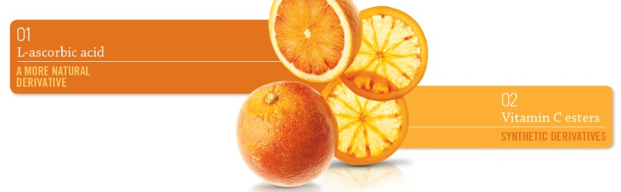 All About Topical Vitamin C